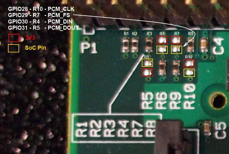 STICKY: The I2S sound thread  - Page 2 - Raspberry Pi Forums